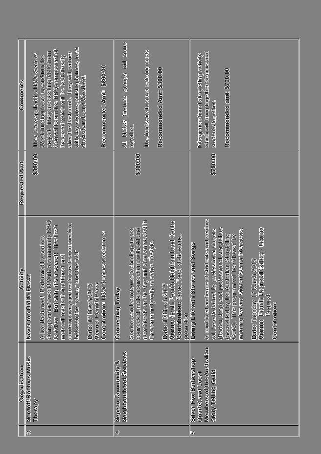 Agenda of ordinary meeting 24 november 2014 fandeluxe Images